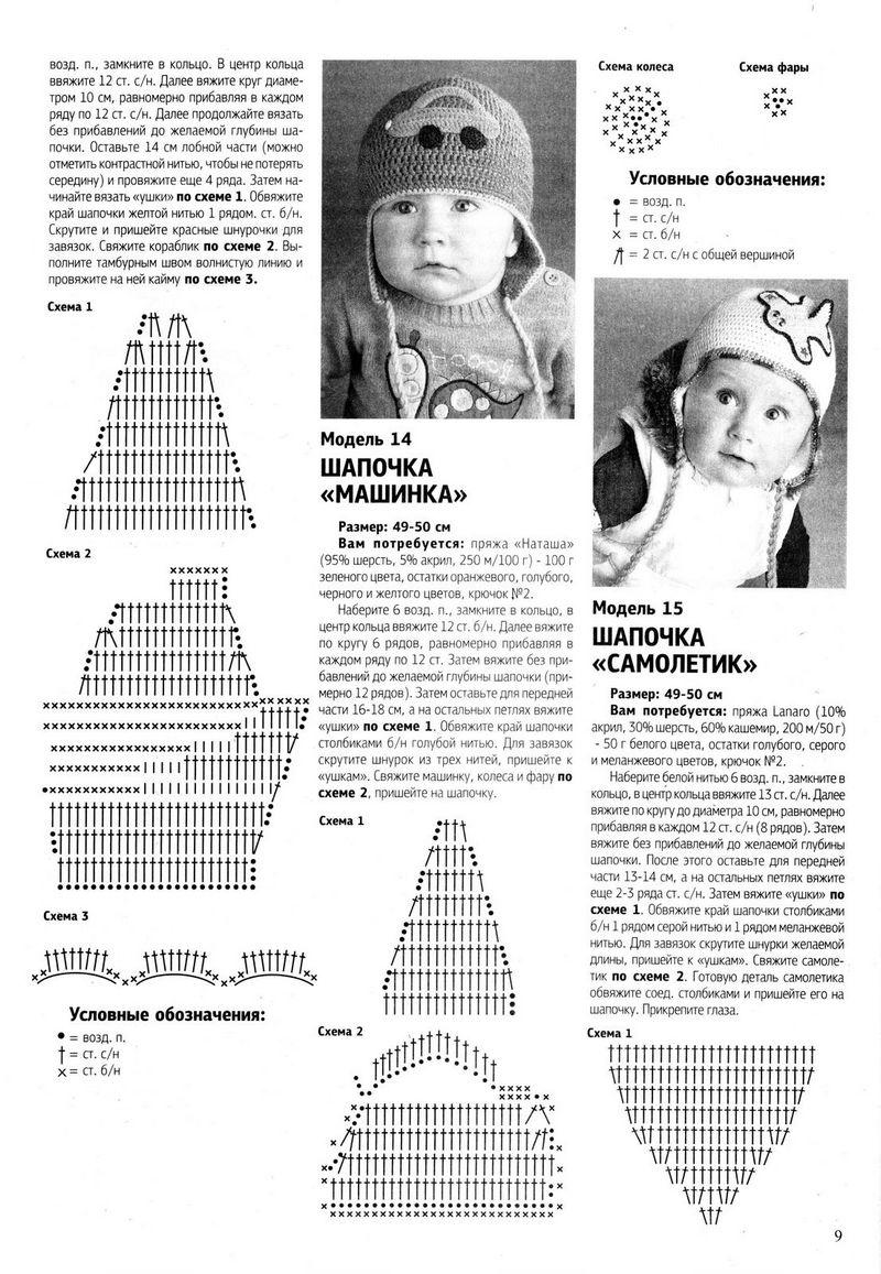 На этот раз рубрику вязание малышам 0-3 месяцев представит летний невесомый шапочка для новорожденного с ушками