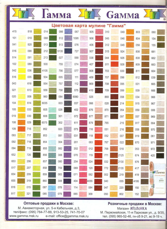 ИГОЛКИ. НЕТ: схемы для вышивки из картинок 17